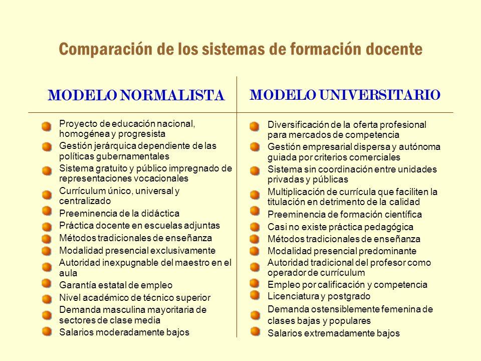 Comparación de los sistemas de formación docente