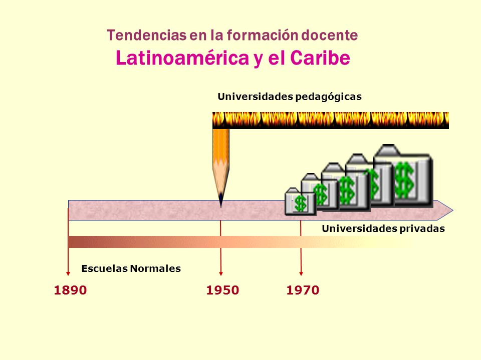 Tendencias en la formación docente Latinoamérica y el Caribe