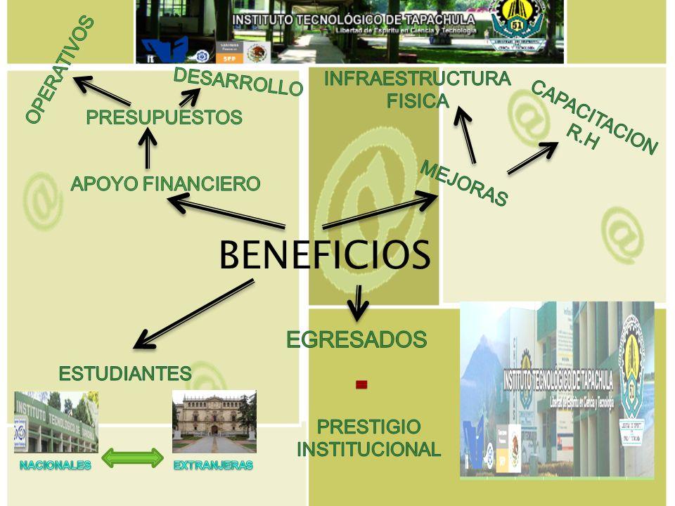 BENEFICIOS EGRESADOS OPERATIVOS DESARROLLO INFRAESTRUCTURA FISICA