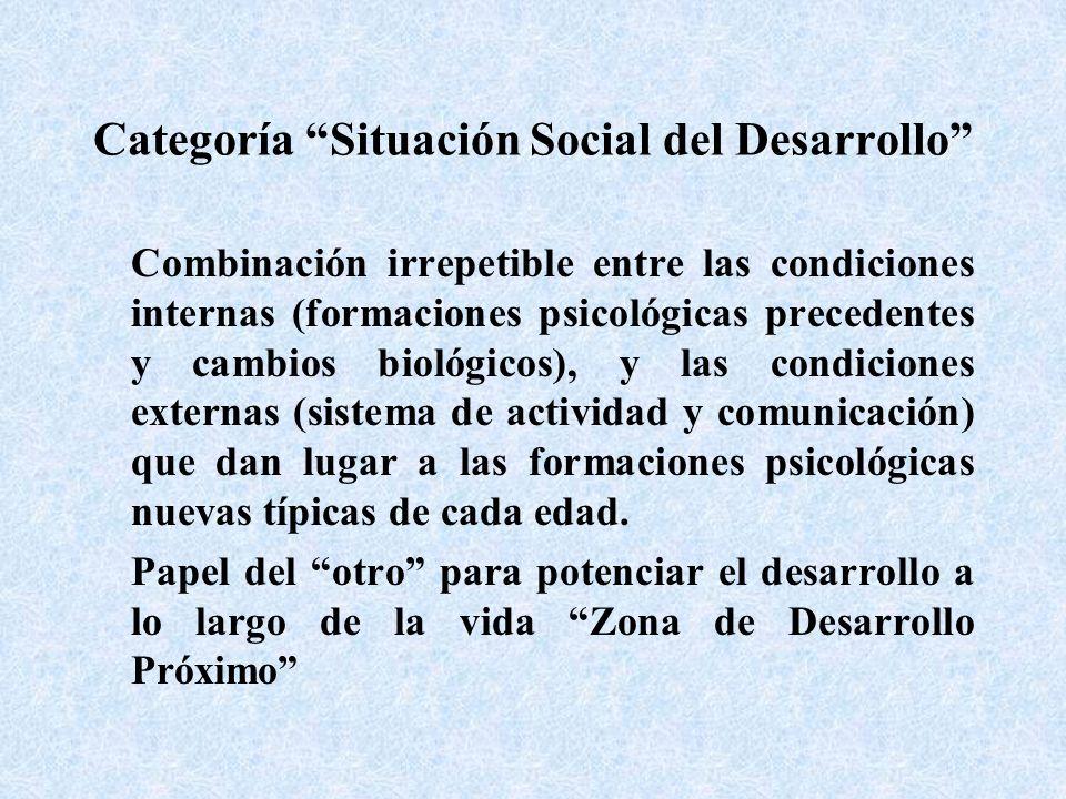 Categoría Situación Social del Desarrollo