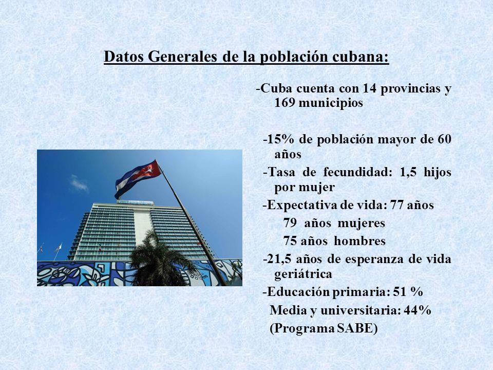 Datos Generales de la población cubana: