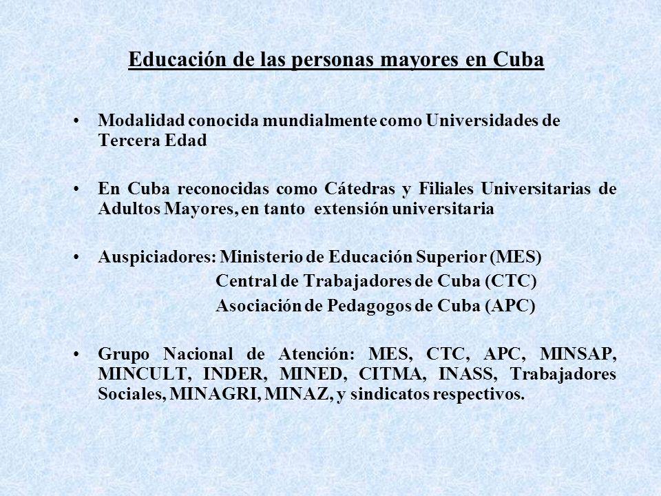 Educación de las personas mayores en Cuba