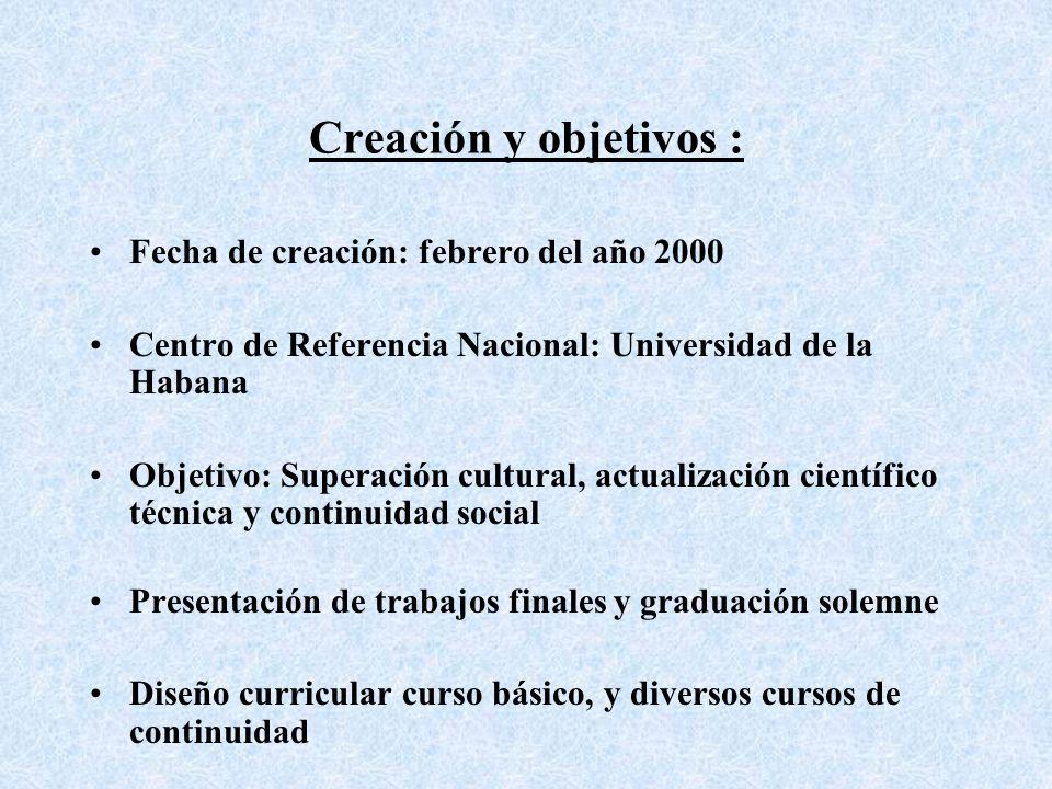 Creación y objetivos : Fecha de creación: febrero del año 2000