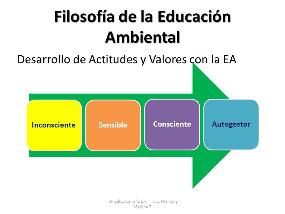 Filosofía de la Educación Ambiental