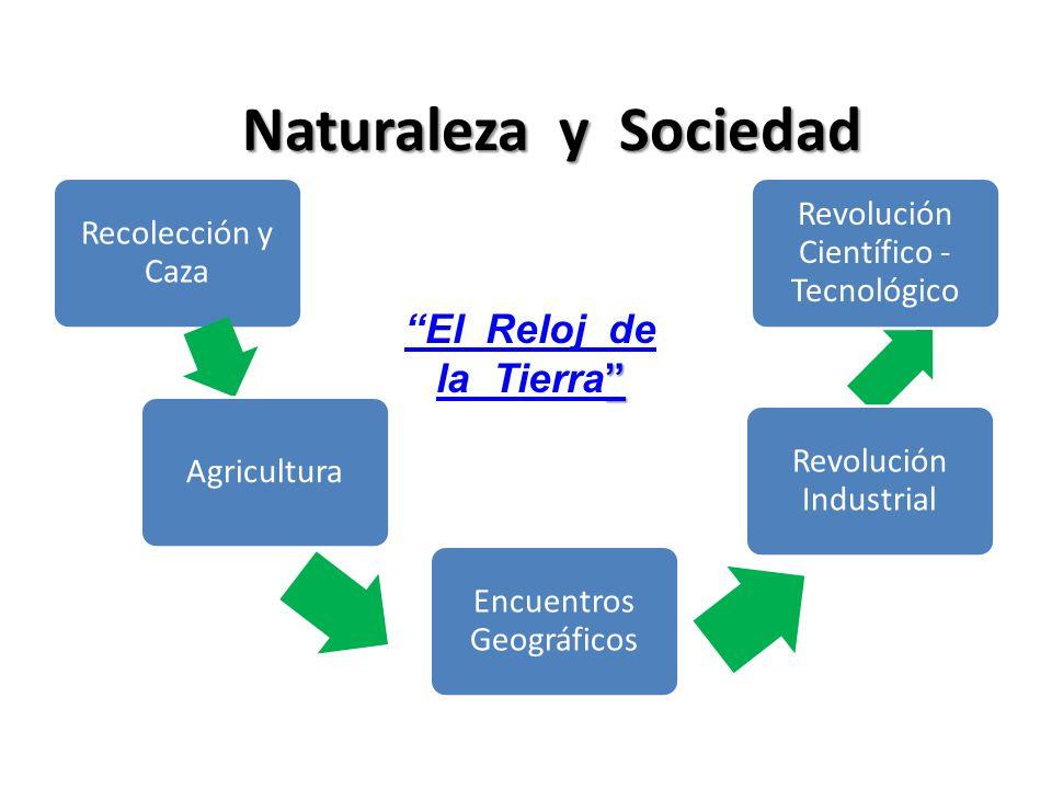 Naturaleza y Sociedad El Reloj de la Tierra Recolección y Caza