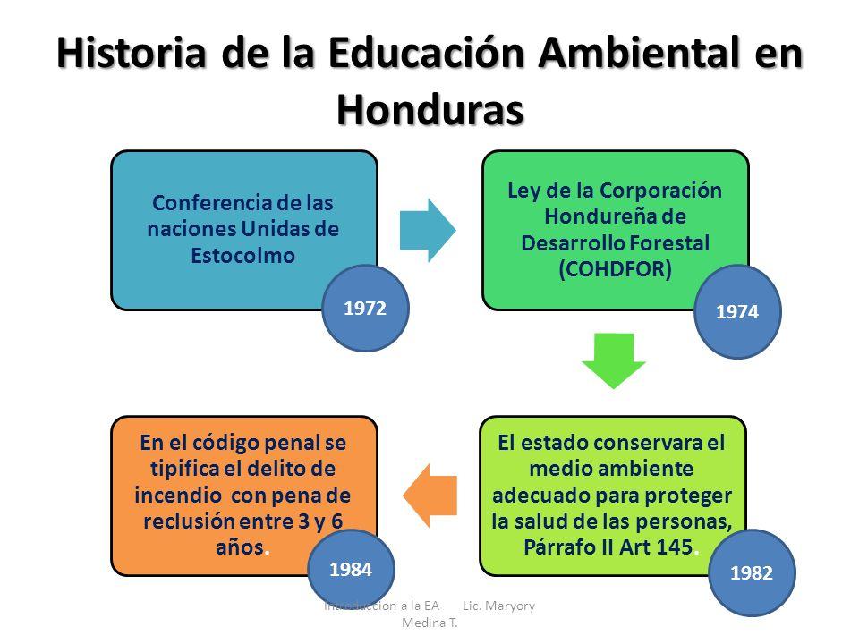 Historia de la Educación Ambiental en Honduras