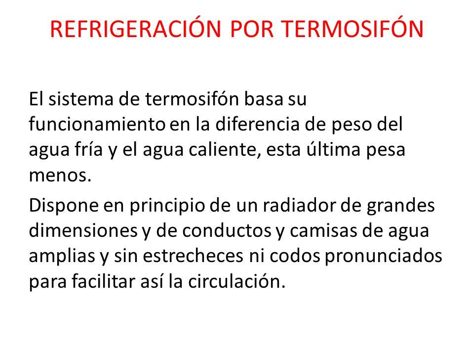 REFRIGERACIÓN POR TERMOSIFÓN