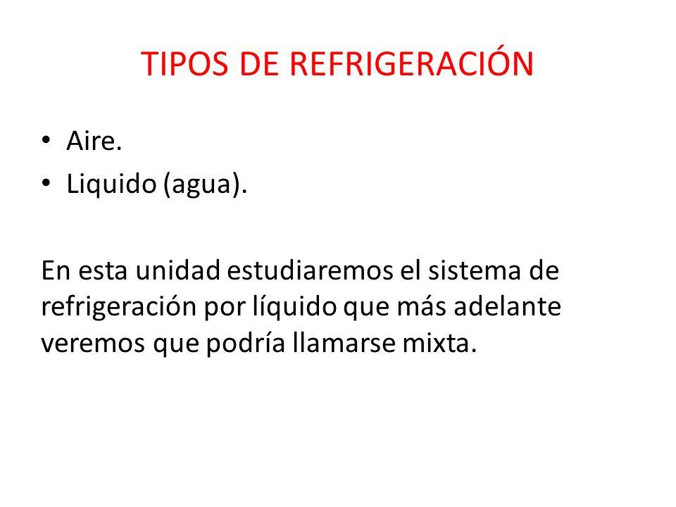 TIPOS DE REFRIGERACIÓN