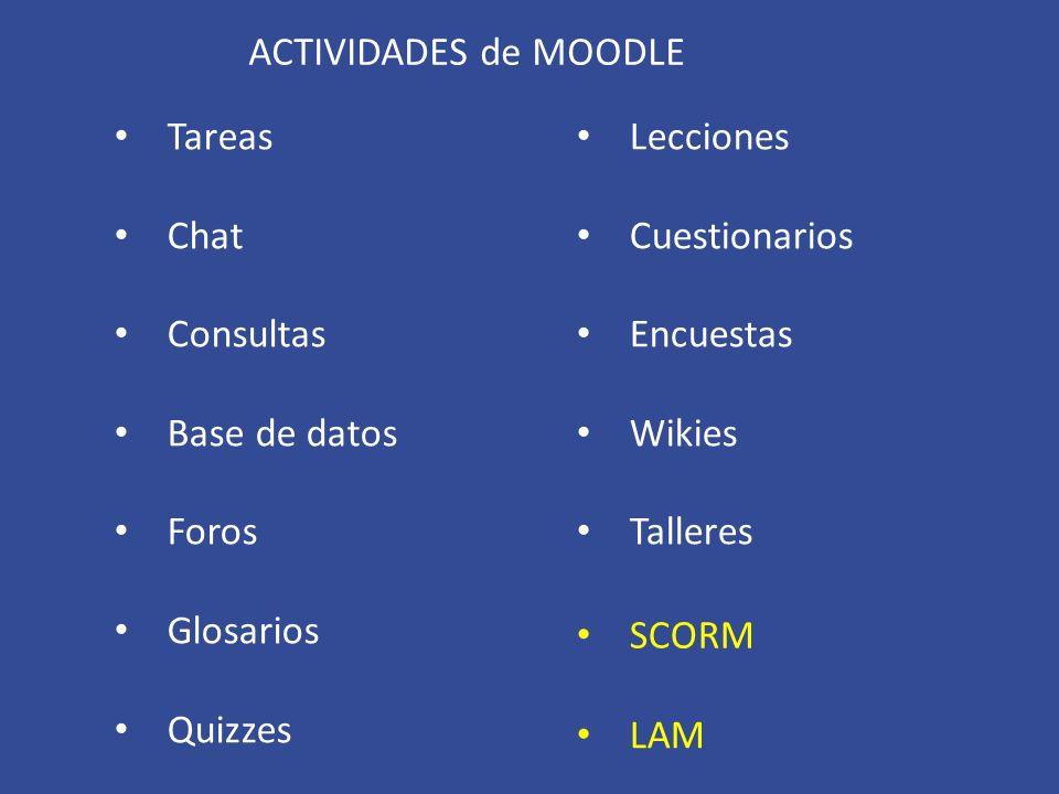 ACTIVIDADES de MOODLE Tareas. Chat. Consultas. Base de datos. Foros. Glosarios. Quizzes. Lecciones.