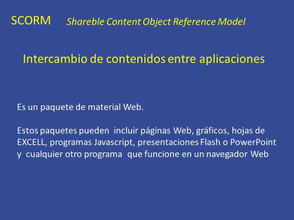 Intercambio de contenidos entre aplicaciones