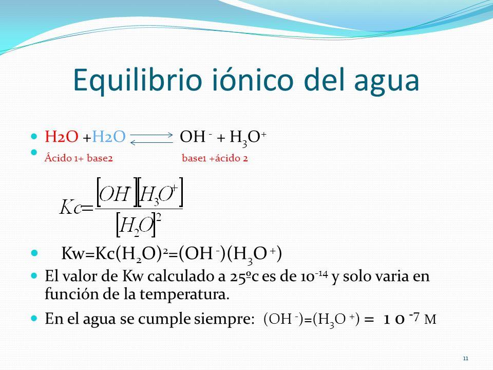 Equilibrio iónico del agua