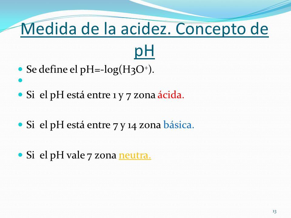 Medida de la acidez. Concepto de pH