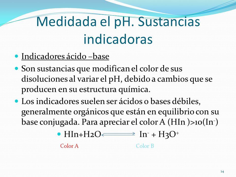 Medidada el pH. Sustancias indicadoras