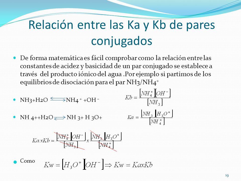 Relación entre las Ka y Kb de pares conjugados