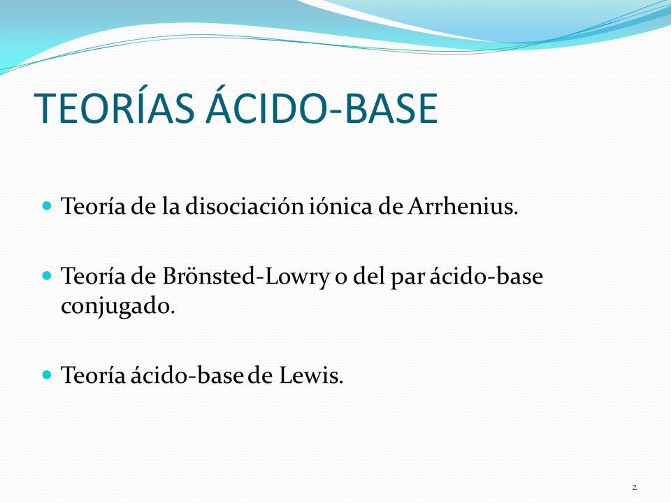 TEORÍAS ÁCIDO-BASE Teoría de la disociación iónica de Arrhenius.