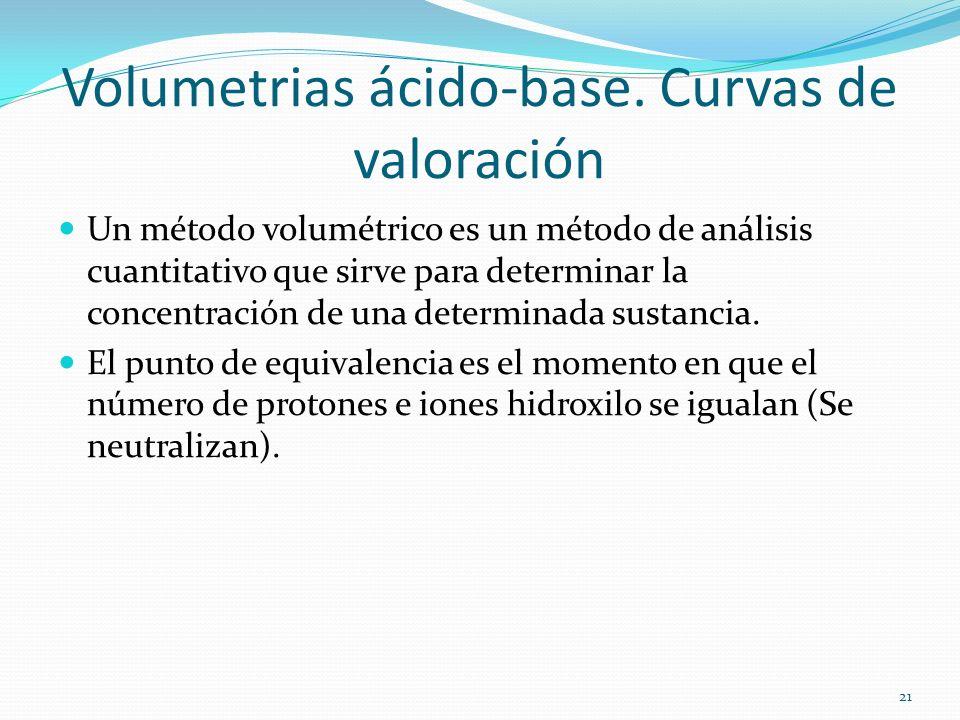 Volumetrias ácido-base. Curvas de valoración