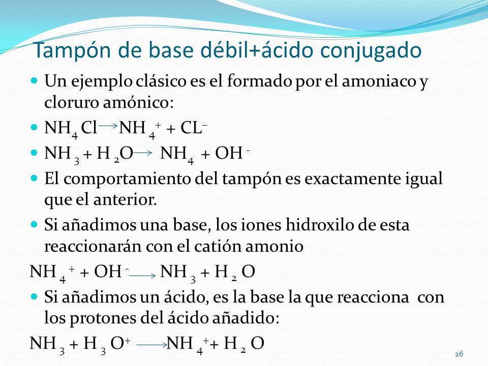 Tampón de base débil+ácido conjugado