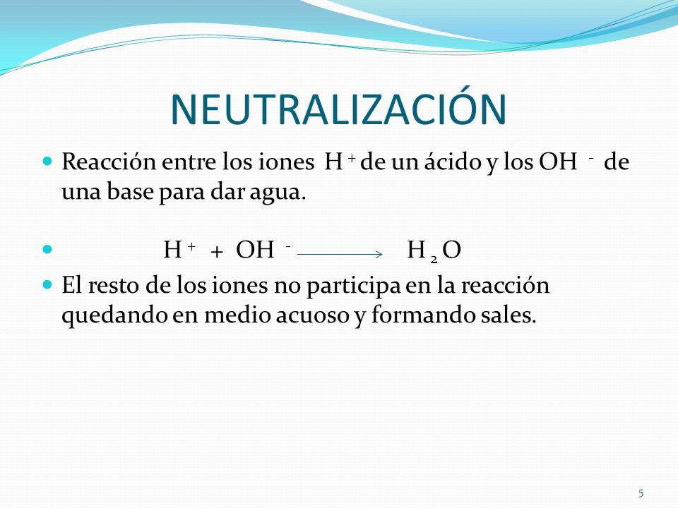 NEUTRALIZACIÓN Reacción entre los iones H + de un ácido y los OH - de una base para dar agua. H + + OH - H 2 O.