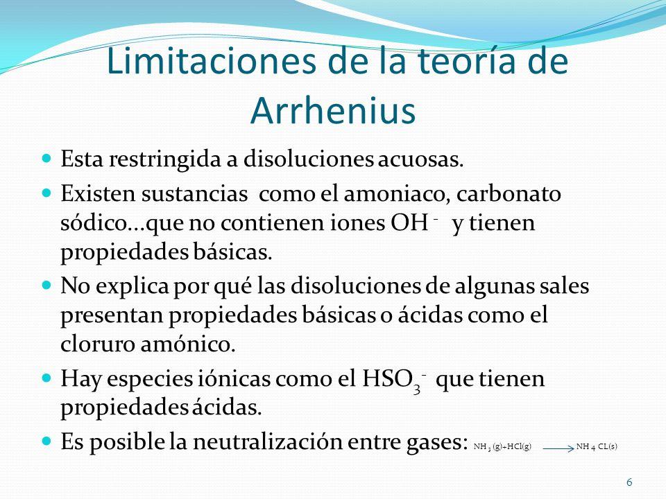 Limitaciones de la teoría de Arrhenius