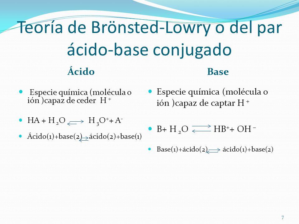 Teoría de Brönsted-Lowry o del par ácido-base conjugado