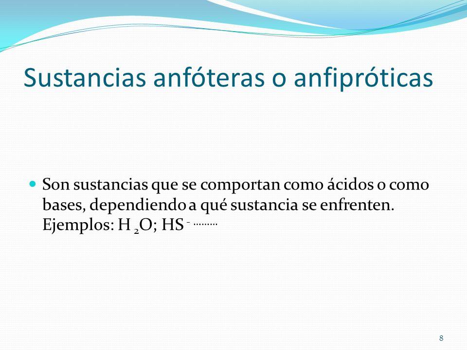 Sustancias anfóteras o anfipróticas