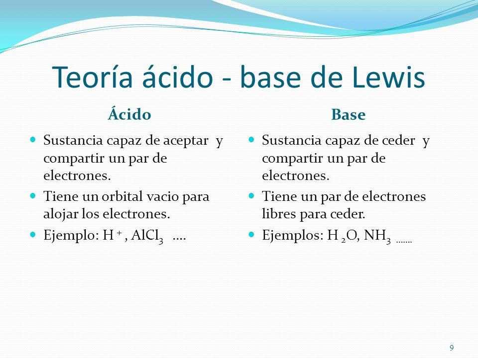 Teoría ácido - base de Lewis
