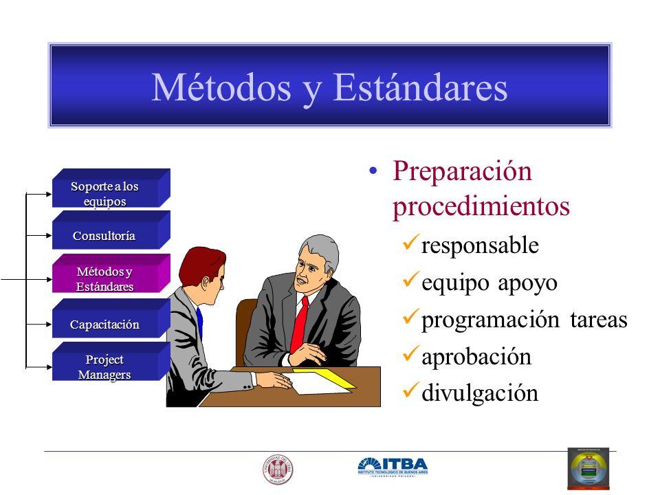 Métodos y Estándares Preparación procedimientos responsable