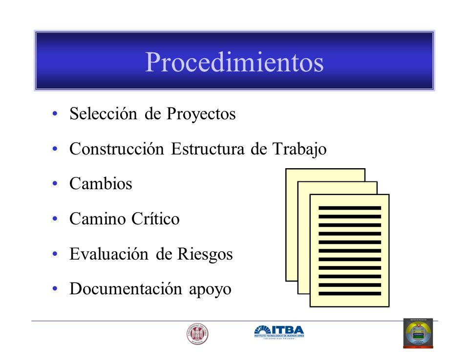 Procedimientos Selección de Proyectos