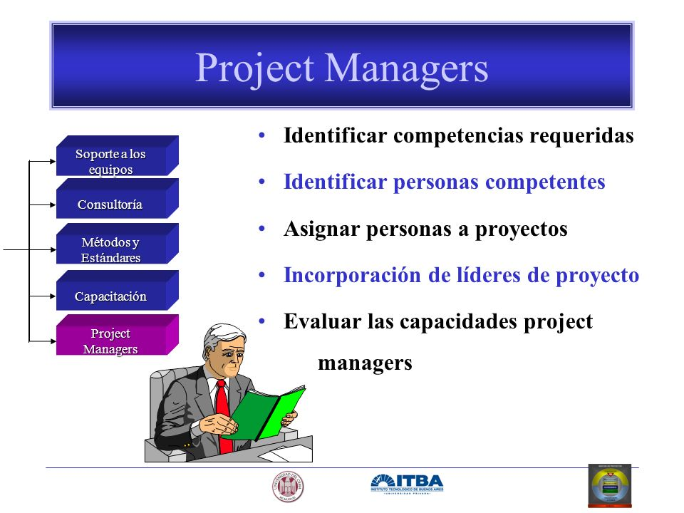 Project Managers Identificar competencias requeridas