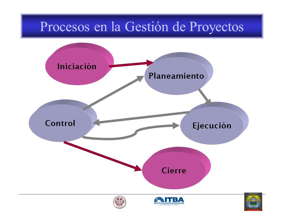 Procesos en la Gestión de Proyectos