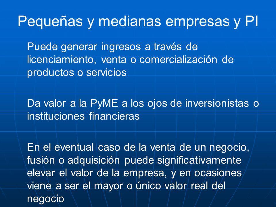 Pequeñas y medianas empresas y PI