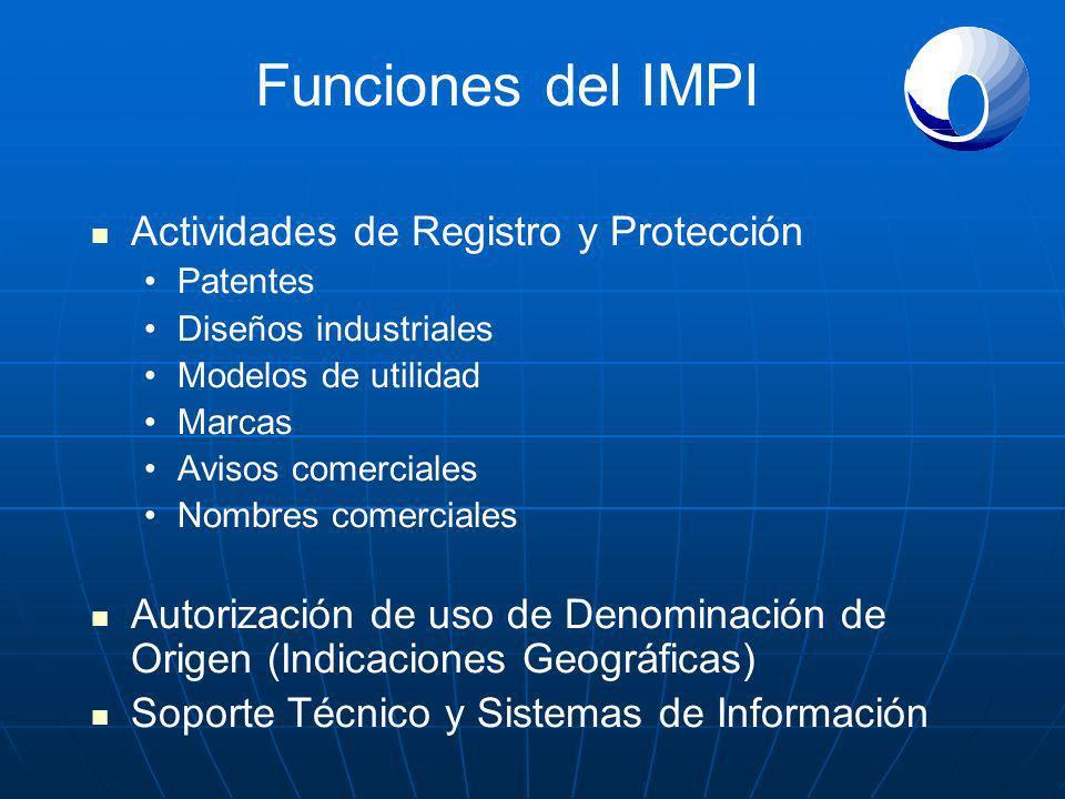 Funciones del IMPI Actividades de Registro y Protección