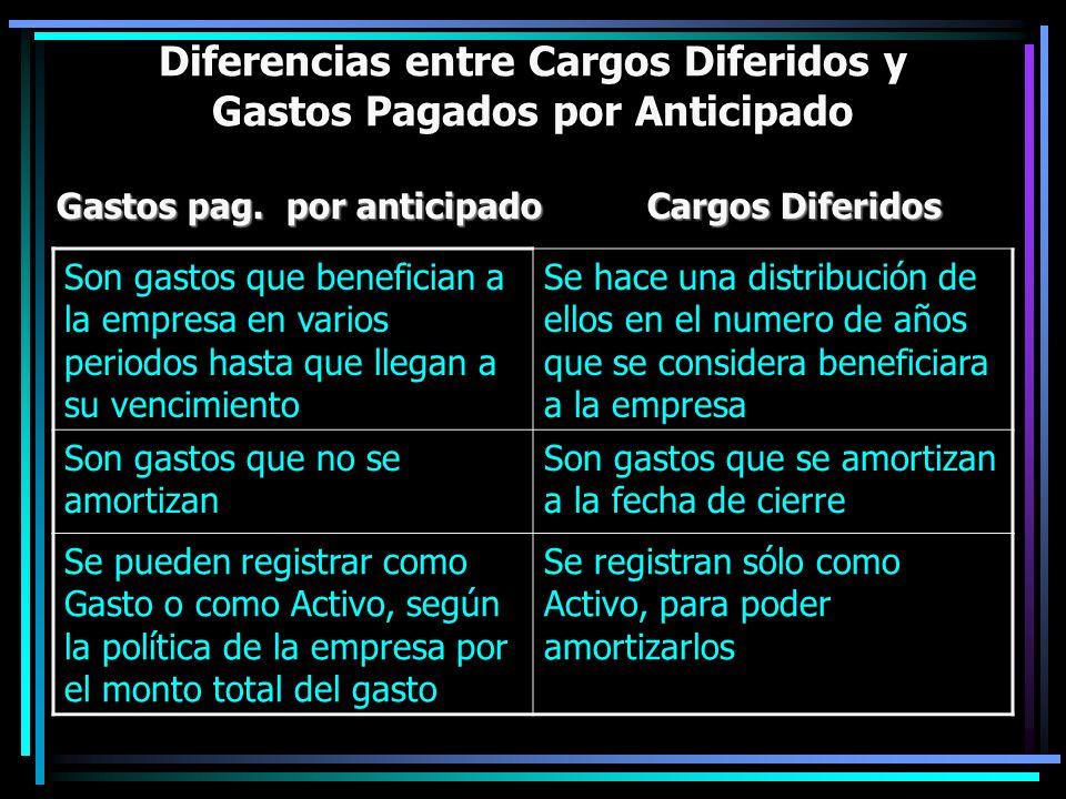 Diferencias entre Cargos Diferidos y Gastos Pagados por Anticipado
