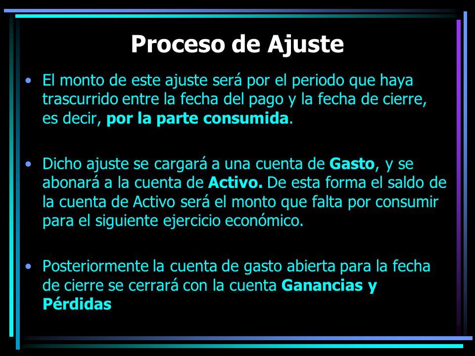 Proceso de Ajuste