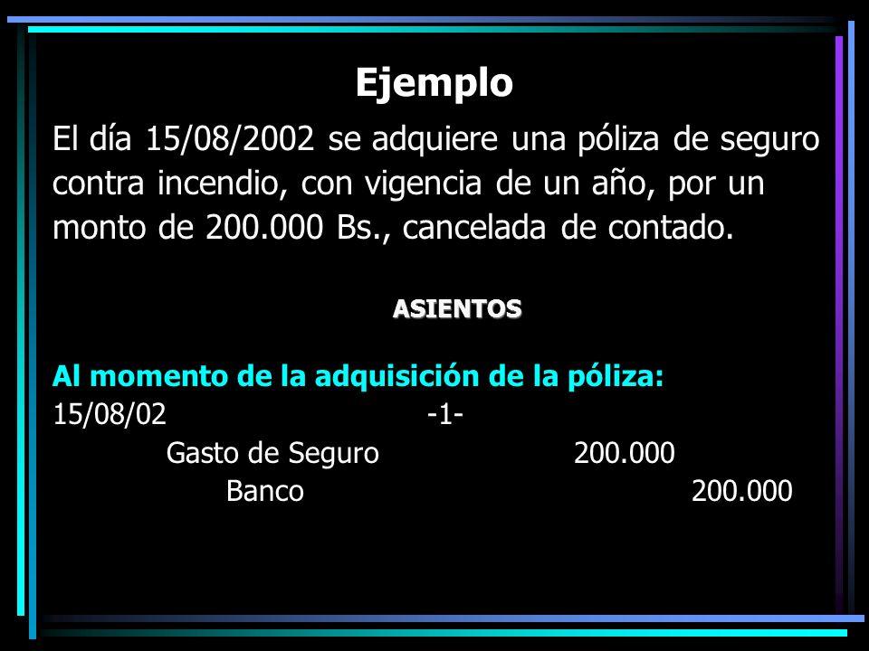 Ejemplo El día 15/08/2002 se adquiere una póliza de seguro