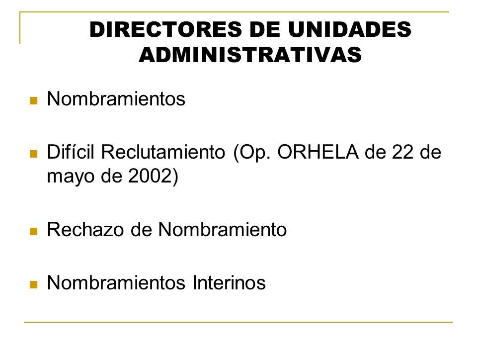 DIRECTORES DE UNIDADES ADMINISTRATIVAS