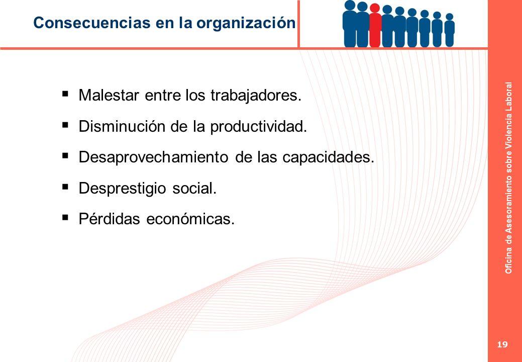 Consecuencias en la organización