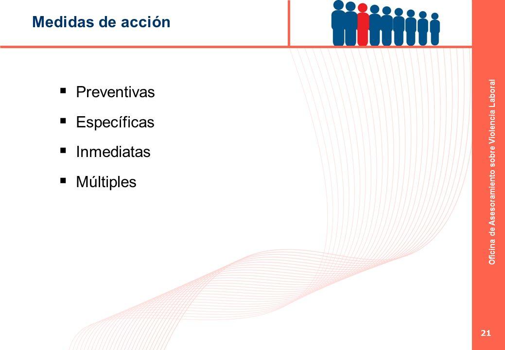 Medidas de acción Preventivas Específicas Inmediatas Múltiples