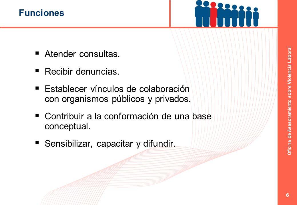 Funciones Atender consultas. Recibir denuncias. Establecer vínculos de colaboración con organismos públicos y privados.