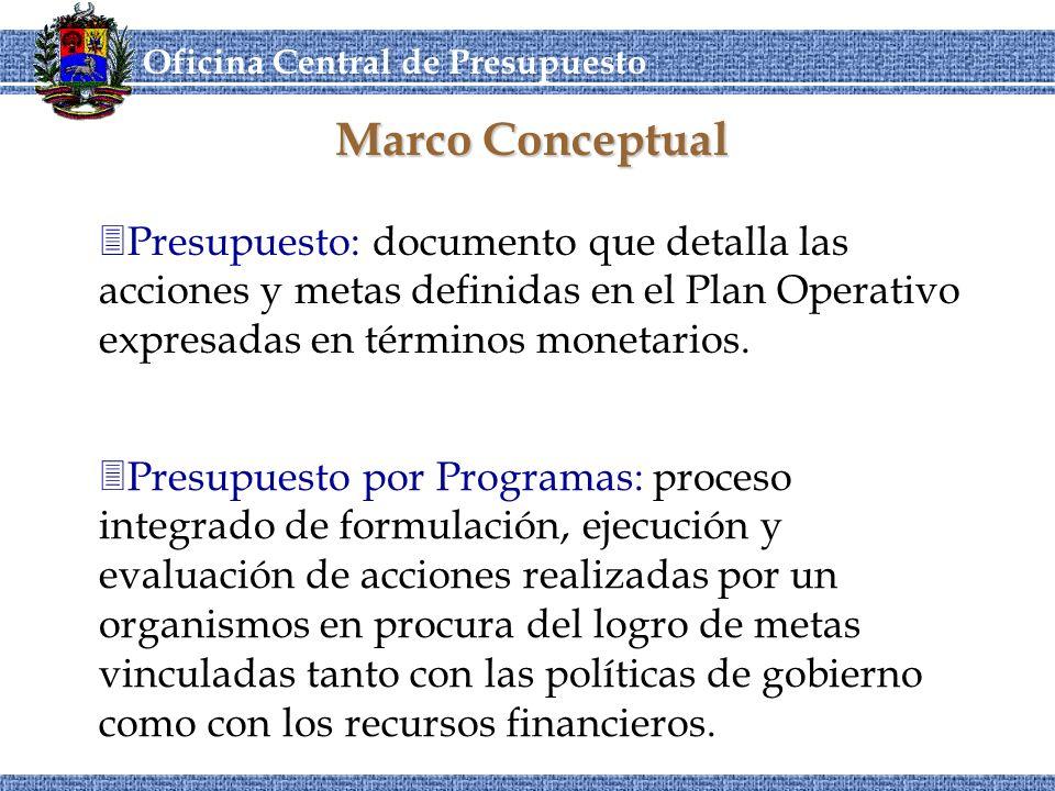 Marco Conceptual Presupuesto: documento que detalla las acciones y metas definidas en el Plan Operativo expresadas en términos monetarios.