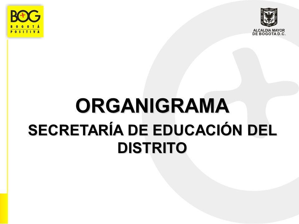 SECRETARÍA DE EDUCACIÓN DEL DISTRITO