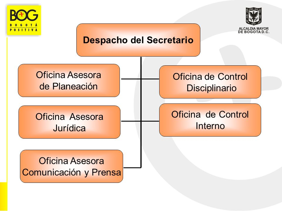 Despacho del Secretario