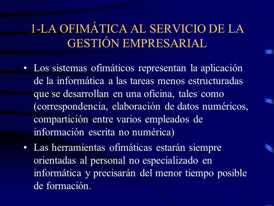 1-LA OFIMÁTICA AL SERVICIO DE LA GESTIÓN EMPRESARIAL