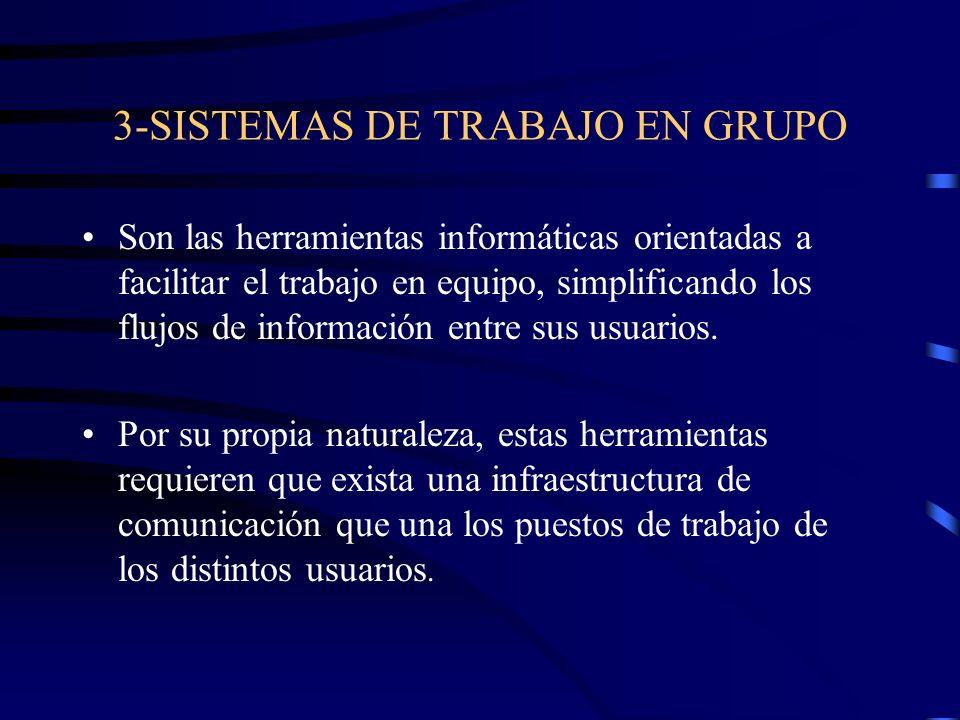 3-SISTEMAS DE TRABAJO EN GRUPO