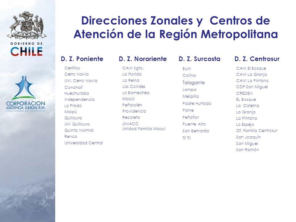 Direcciones Zonales y Centros de Atención de la Región Metropolitana