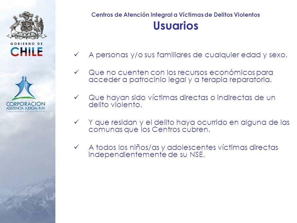 Centros de Atención Integral a Víctimas de Delitos Violentos