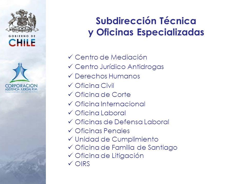 Subdirección Técnica y Oficinas Especializadas