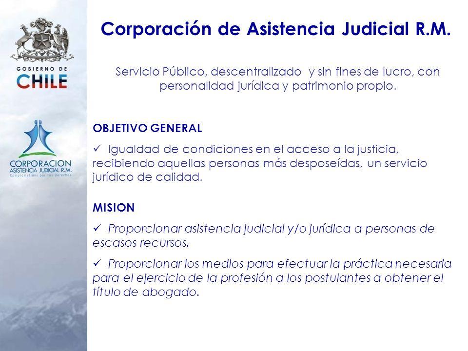 Corporación de Asistencia Judicial R.M.