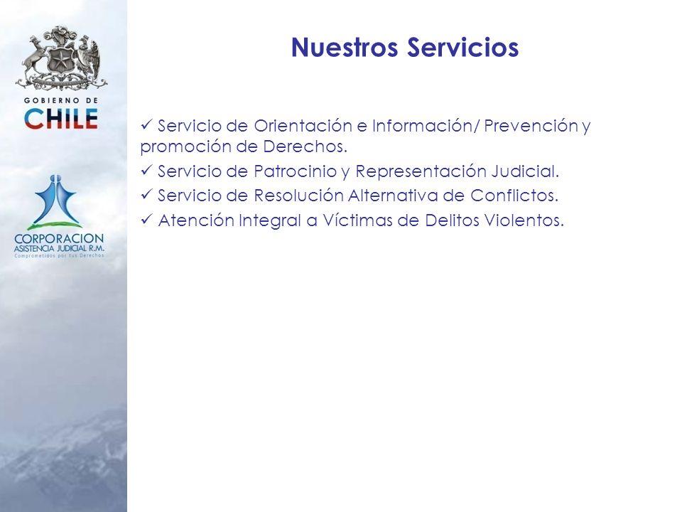 Nuestros Servicios Servicio de Orientación e Información/ Prevención y promoción de Derechos. Servicio de Patrocinio y Representación Judicial.