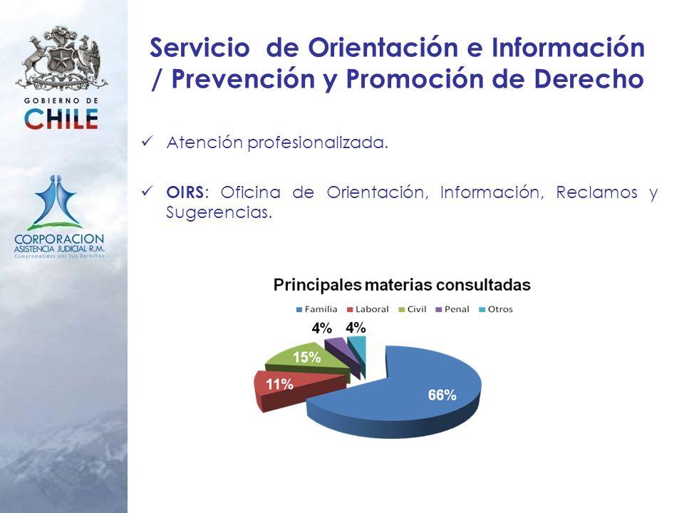 Servicio de Orientación e Información